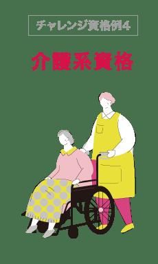 介護系資格